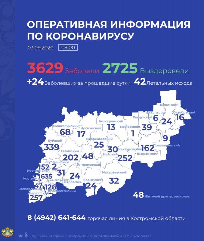 В регионе за сутки коронавирусной инфекцией заболели 24 человека