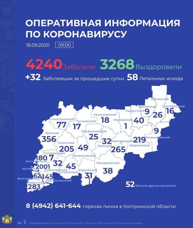 Две трети заболевших в Костроме