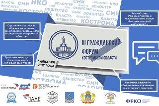 В Костроме сегодня пройдет форум НКО